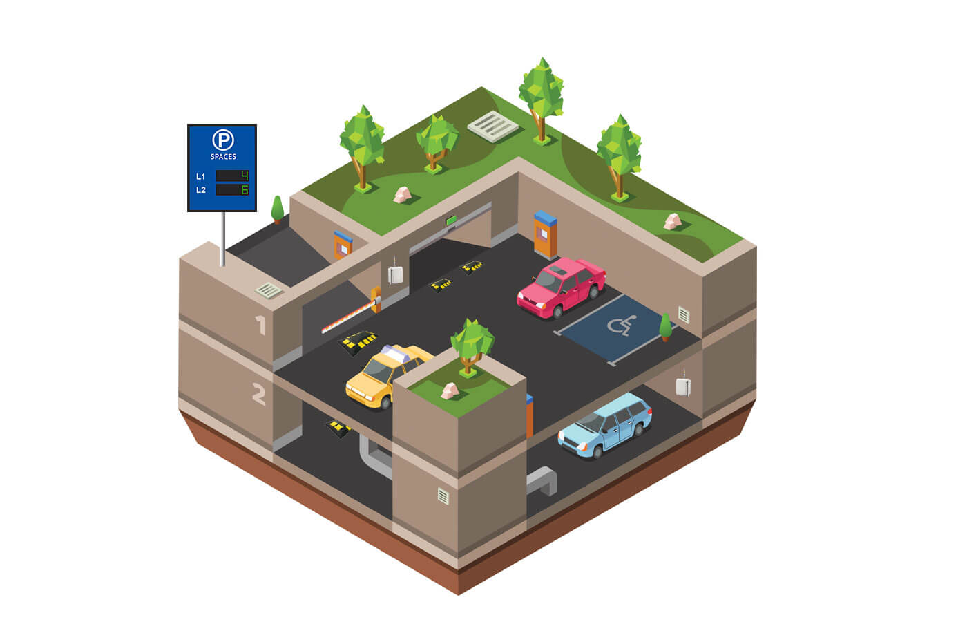 Indoor parking lot solutions interactive infographic