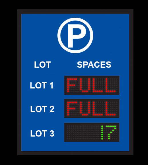 Multi-Lot VMS Sign