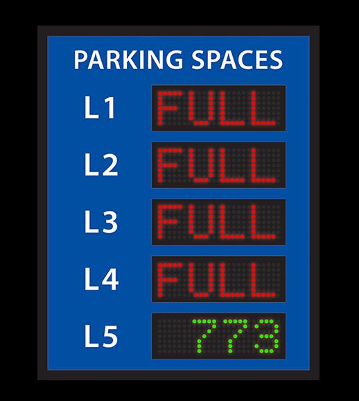 Multi Level parking VMS sign